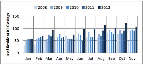 2012-1216-demand_600