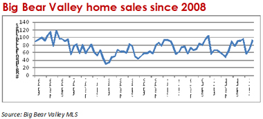 2012q1-home-sales-since-2008_380