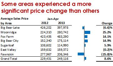 2013-05-price-changes_362